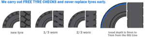 Tyre Check resized