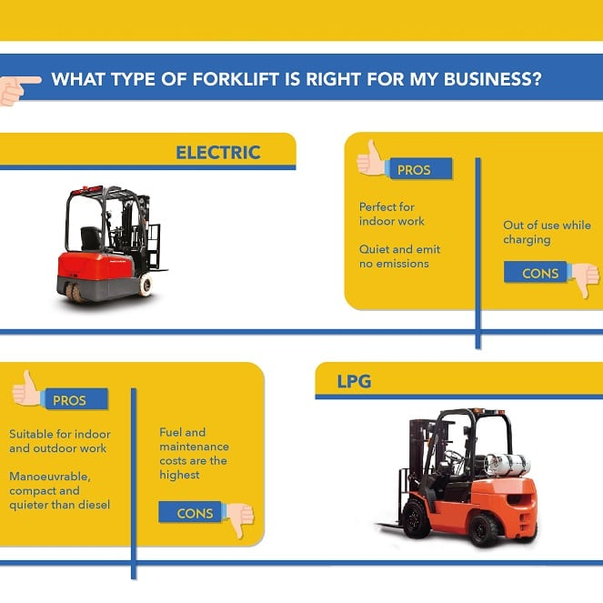 which-forklift-infographic-snippet