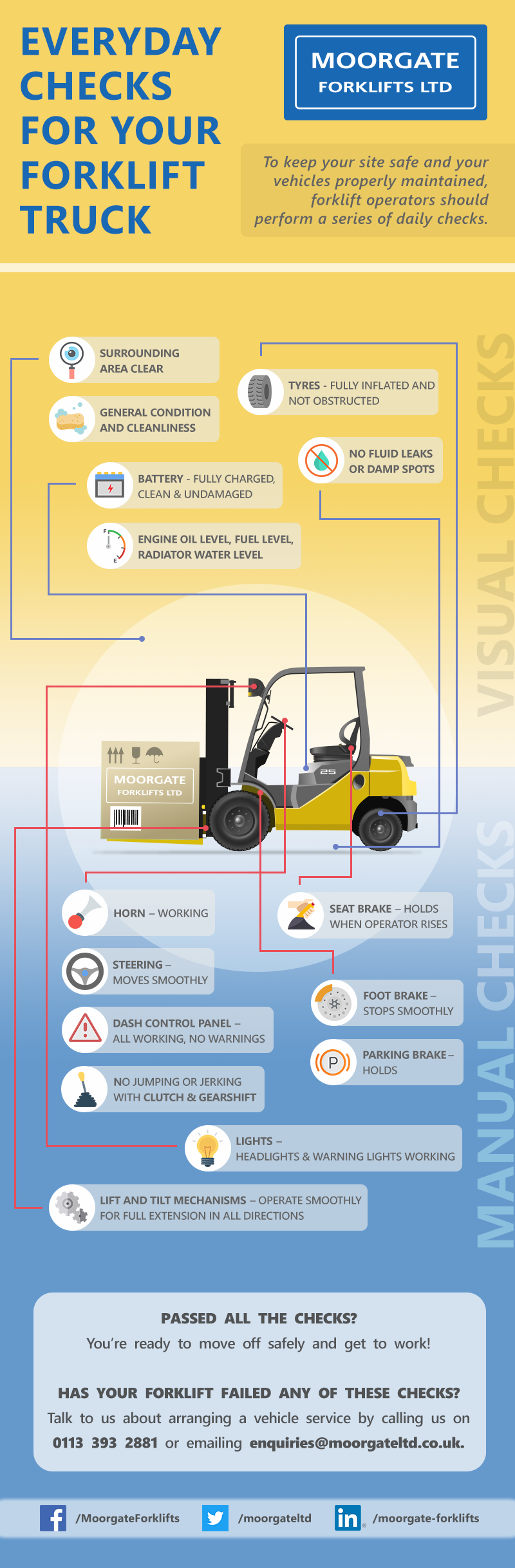 Moorgate-forklift-safety-infographic