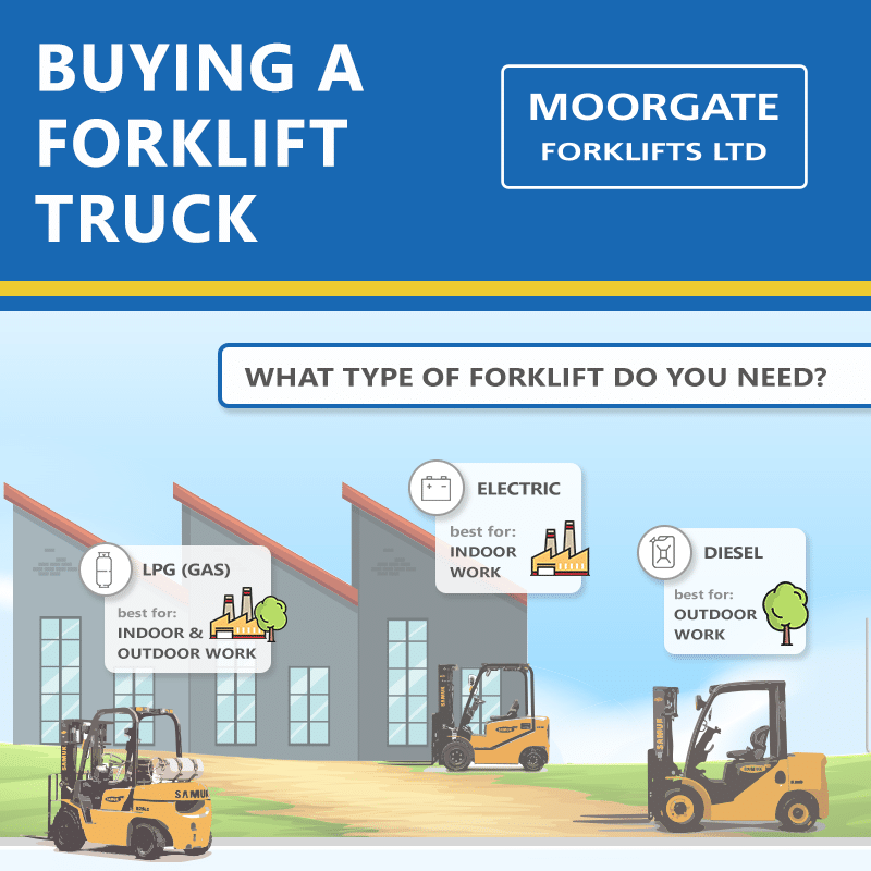 Moorgate-Buying-a-forklift